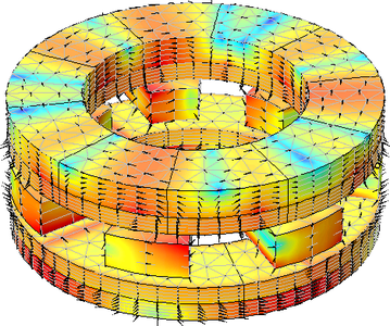 Simulation results for axial gear 用 COMSOL Multiphysics 模拟磁齿轮